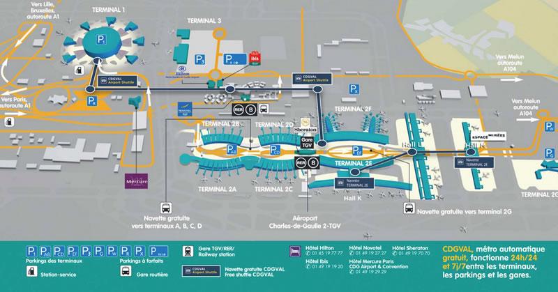 Mapa del Aeropuerto de Paris
