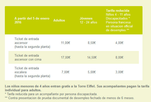precios_torre