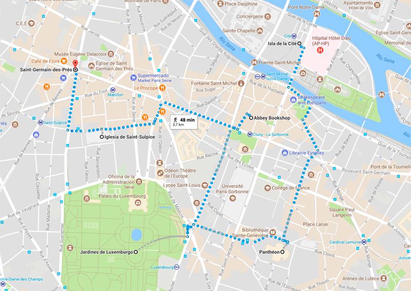 Que ver en Paris en dos dias