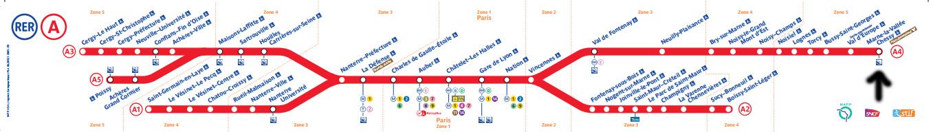 Como llegar a Disney Paris en Tren